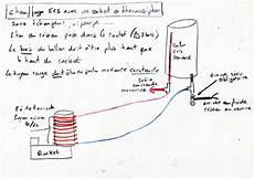 poele a bois bouilleur avec ballon ton rocket chaudiere pour eau chaude sanitaire ecologie