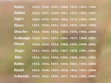 chinesische sternzeichen tabelle tabelle der chinesischen sternzeichen das chinesische