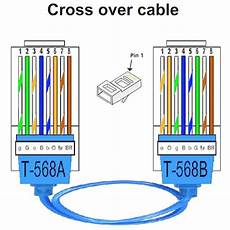 What Is The Use Of A Through And Crossover Cable