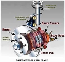 Disc Brake Components Jpg Members Gallery Mechanical