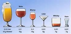 Alkohol In Gramm Berechnen Grenzen Wie Viel Ist Drin