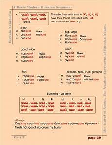 handwriting worksheets 21275 a basic modern russian grammar apprendre le russe langue russe russie