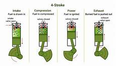 2 stroke engine diagram intake two stroke vs four stroke how 2 cycle and 4 cycle engines differ