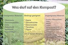 was darf auf den kompost was darf auf den kompost was nicht gratis pdf liste