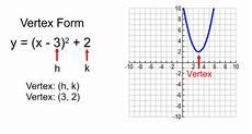 quadratic equations mr brown s website