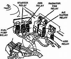 1993 plymouth sundance wiring harness i am looking at a 1993 plymouth sundance will not start tank is of gasoline fuel filter is