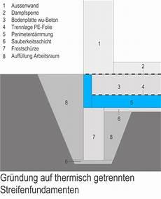 Sauberkeitsschicht Unter Bodenplatte - 109 perimeterd 228 mmung bodenplatten bauwissen