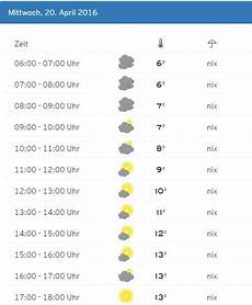 Wetter Morgen In Berlin - berlin wetter zun 228 chst noch grau sp 228 ter sonnenschein