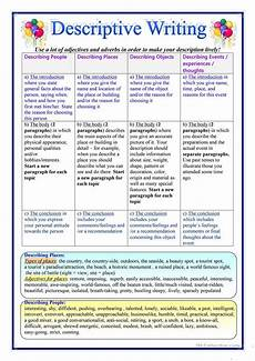 worksheets for descriptive writing year 8 english language acquisition 2018