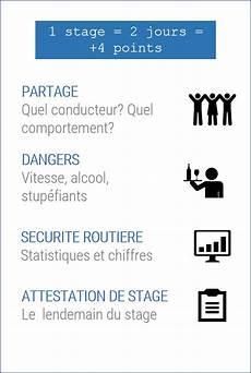 Stage Recuperation De Points Pas Cher