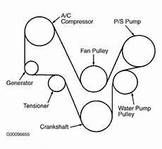 ford escape 2 3l engine diagram solved ford ranger 2 3l 2003 belt diagram fixya