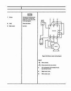 Figure 4 22 Motor Starter Wiring Diagram