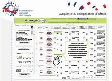 comparateur tarif electricité comparateur energie info lancement comparateur officiel