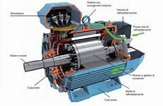 lezioni di elettrotecnica 4 1 motori elettrici asincrono trifase noir solutions