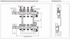 an installer s guide to underfloor heating manifolds ambiente