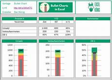 bullet charts in excel erstellen excel tipps und vorlagen