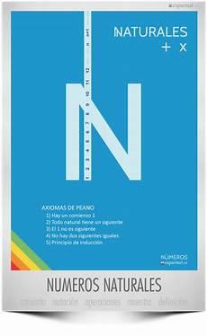 simbolo de los numeros naturales n 250 meros inaturales esquemat