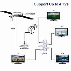 hdtv antenna wiring diagram five 150 4k outdoor indoor hdtv antenna fsa 5809 home antenna