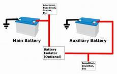 is it safe to add an auxiliary battery