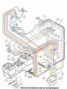 Potentiometer Wiring Diagram Ez Go by Wiring Diagrams Buggies
