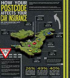 agency car insurance post ideas for insurance agents free daily
