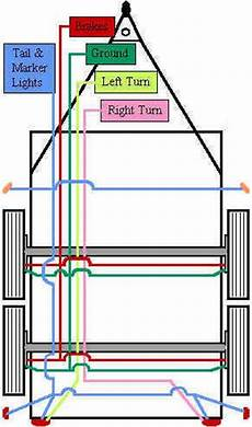 cer wiring help cing pinterest cers and trailers