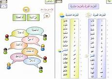 arabic worksheets for non speakers 19860 worksheet sle 2 learn arabic language learning arabic vocabulary