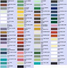 spray paint colors on pinterest big family organization