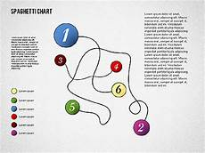 Spaghetti Chart Ppt Spaghetti Diagram For Powerpoint Presentations Download