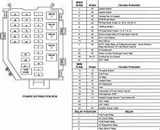 6 Best Images Of 2000 Lincoln Continental Fuse Diagram