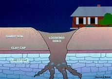 karst sinkholes geotechnical photo