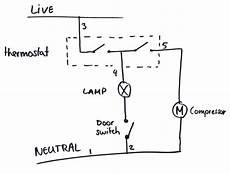 fridge hacking guide converting a fridge for fermenting brewpi