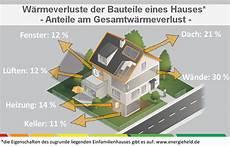 günstige heizung für altbau dachd 228 mmung methoden kosten und f 246 rderung energieheld