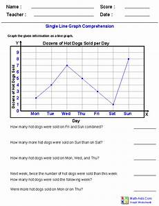 single line graph comprehension worksheets projects to