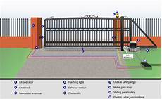installation d un portail coulissant came bx motor series for sliding gates