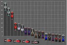 File Formula One Standings 2015 Png Wikimedia Commons