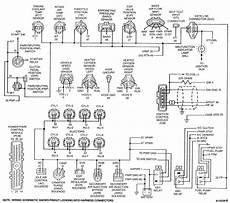 90 mustang fuse box diagram 94 mustang dash wiring diagram wiring diagram networks