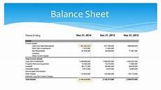 bank of america stock report