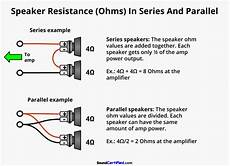 2 ohm subwoofer parallel wiring diagram how to wire a 4 channel to 4 speakers and a sub a detailed guide with diagrams