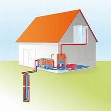 geothermie alternative energien