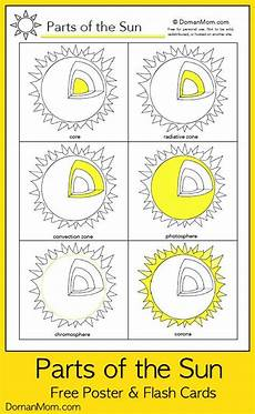 layers of the sun worksheet parts of the sun printable poster flash cards free