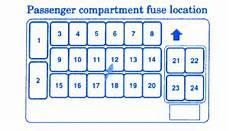 1964 mitsubishi diamante fuse box diagram mitsubishi eclipse 2004 instrument panel fuse box block circuit breaker diagram carfusebox