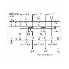 délesteur triphasé hager schneider a9c15908 contacteur d 233 lesteur cds monophas 233