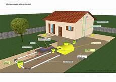 plan d installation fosse septique toutes eaux devis et tarif d une micro station d assainissement