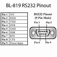 bluetooth to rs232 serial adapter 1 port bl 819