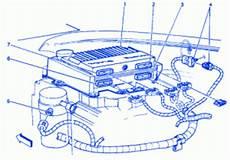 chevrolet blazer 2008 control module electrical circuit wiring diagram carfusebox