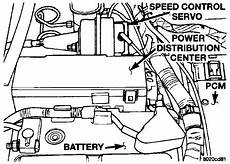 airbag deployment 1994 subaru alcyone svx parking system how to set 2007 dodge magnum cruise control on a the column 2007 dodge magnum keyless entry