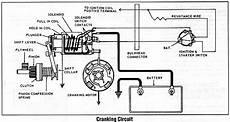 Arena Horn Wiring Diagram by Starter Solenoid Jumper Page 2 Chevelle Tech