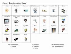 types of energy worksheet printables energy transformation worksheet agariohi