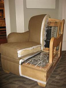 What Is Upholstered Furniture